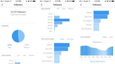 Просмотр статистики в Инстаграм