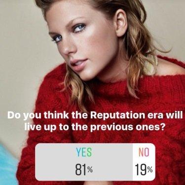 Как сделать опрос (голосование) в истории Инстаграм